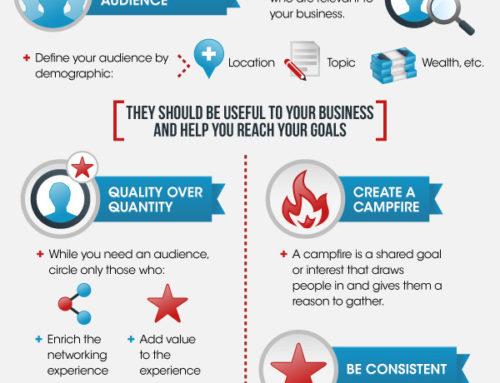 Algunos Tips para tener éxito con Google+